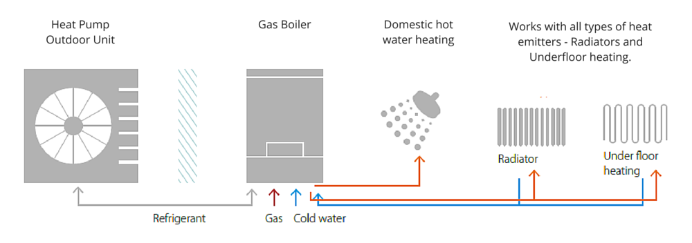Air Source Heat Pumps | EES Renewables